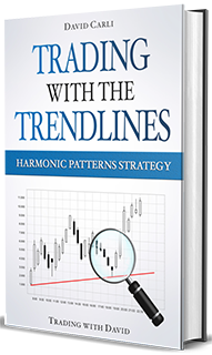 Harmonic Patterns Strategy