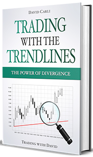 The Power of Divergence