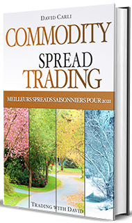 Commodity Spreads Saisonniers